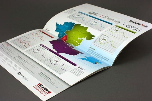 glenny databook-yield
