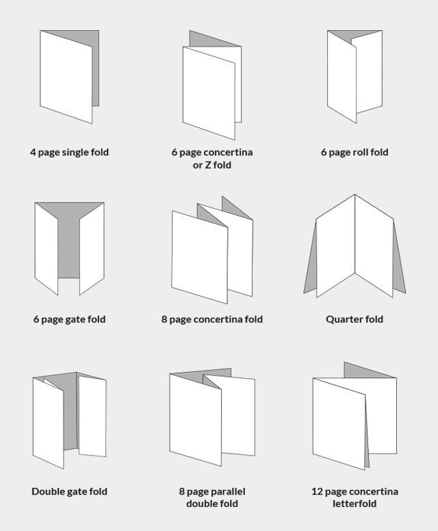 fold-types
